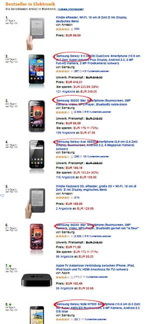 Amazon Top 8 - Elektronik 11/2011